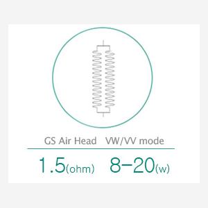 Eleaf GS porlasztó 1.5 ohm